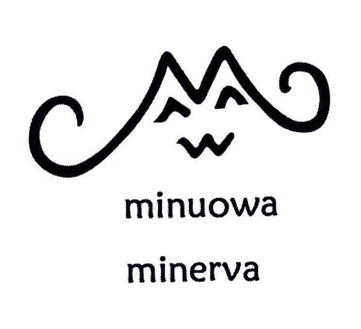 MINUOWAMINERVA